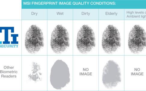 Biometric Fingerprint scanner testing